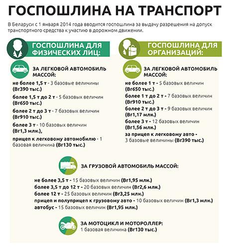 Госпошлина на авто в Беларуси. Цены. Таблица.