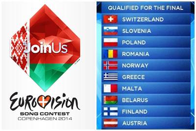 Беларусь в финале
