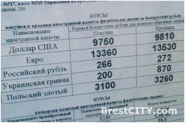 Курсы валют на 03.03.2014 в Бресте