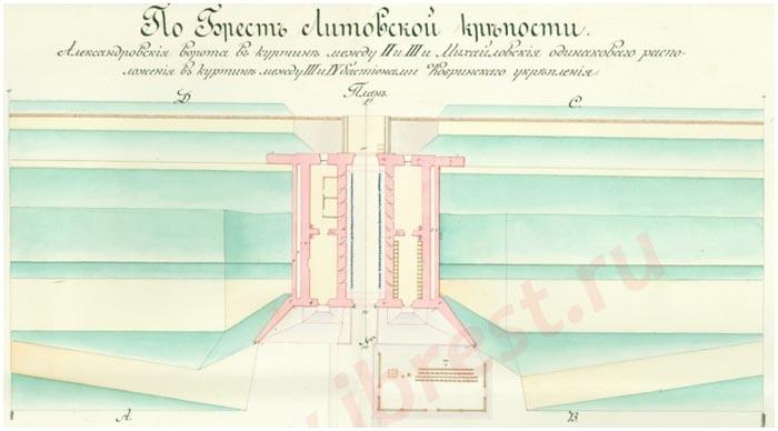 Северные ворота Брестской крепости