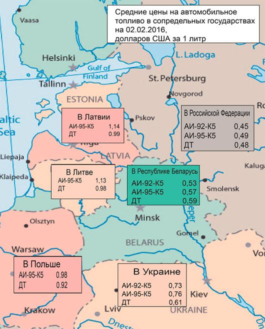 Цены на топливо в Польше, Украине, Беларуси, России и Прибалтике