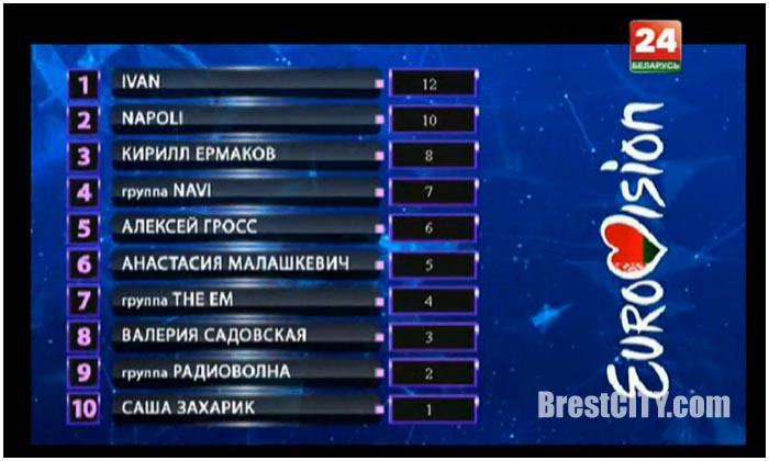 IVAN представит Беларусь на Евровидении 2016 в Швеции