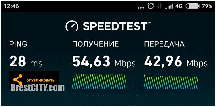 Тестирование 4G в Бресте. Какая скорость?