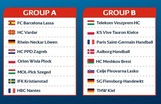 Состав групп лиги чемпионов по ганболу