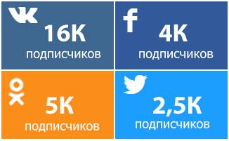 Подписчики БрестСИТИ в соцсетях