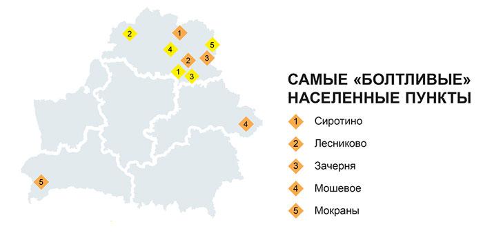 Самые болтливые населенные пункты Беларуси