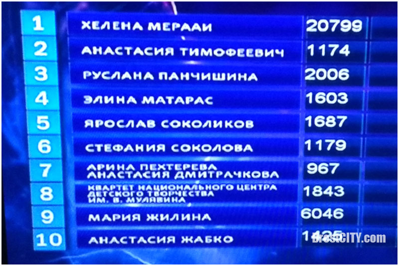 Анастасия Тимофеевич