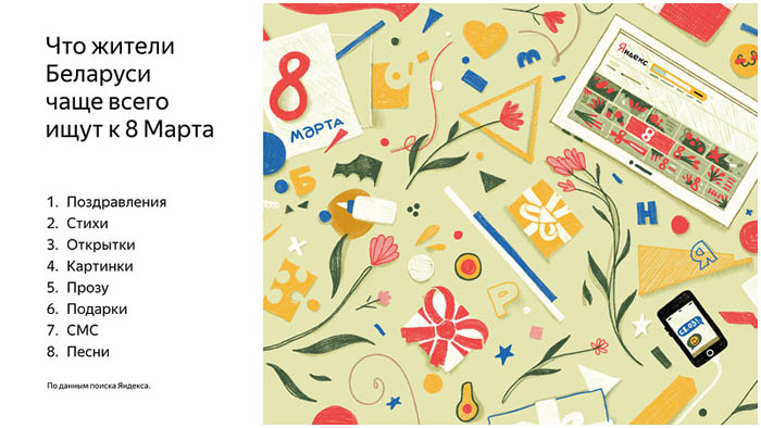 Что ищут в яндексе жители Беларуси к 8 марта