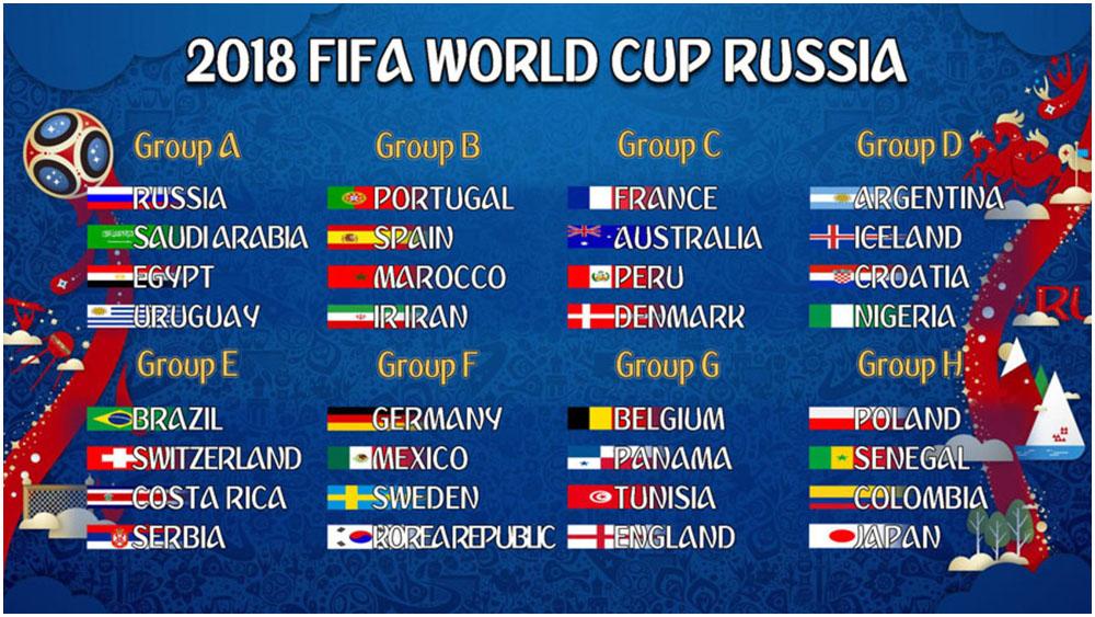 21-й чемпионат мира по футболу ФИФА, финальная часть которого пройдет в  России с 14 июня по 15 июля 2018 года. 69efad9c563
