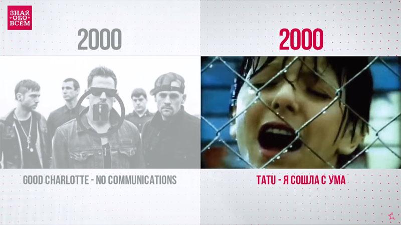 Плагиат в российской музыке. А может случайные совпадения? (видео)