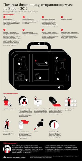 Список запрещенных предметов и правила поведения на аренах Евро-2012.