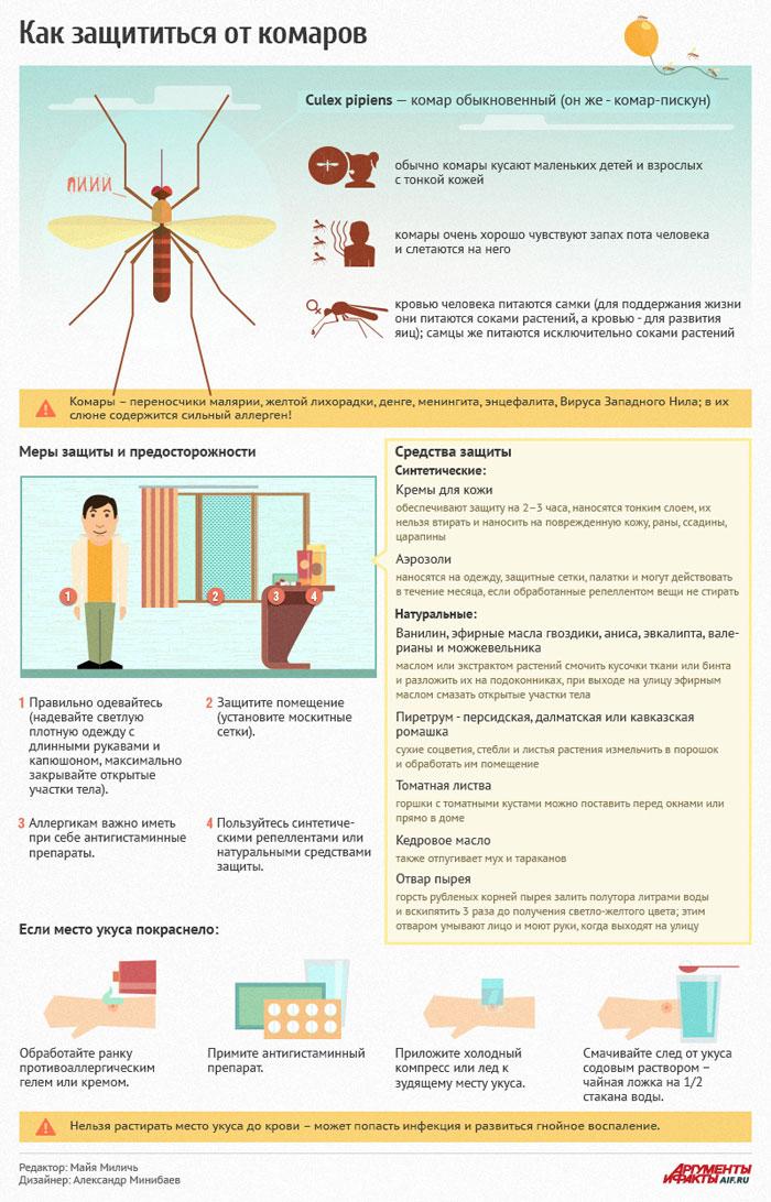 Что делать, если укусил комар?