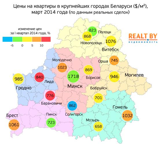 Цены на квартиры в Беларуси. Итоги первого квартала 2014