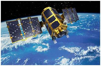 Спутникова система ГЛОНАСС