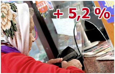 Пенсии в Беларуси с 1 февраля 2014