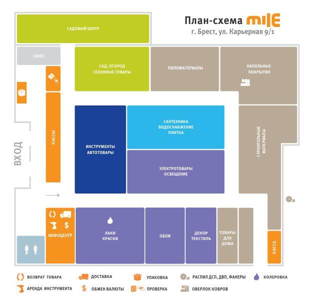План-схема гипермаркета Mile