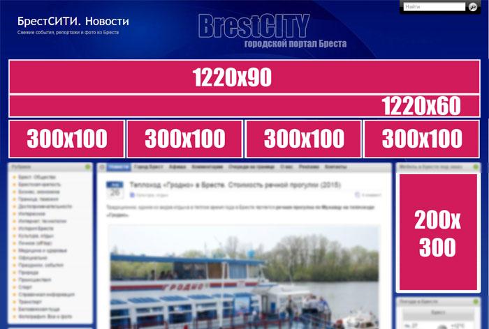 Форматы баннеров на BrestCITY.com