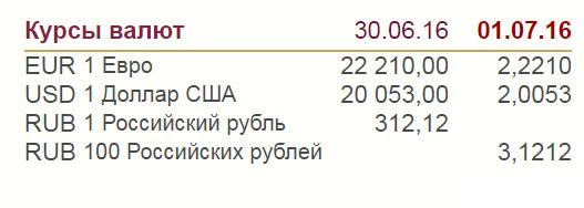 Курс валют нацбанка на 1 июля 2016