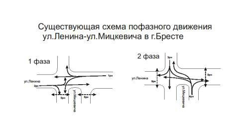 Светофор на Ленина-Мицкевича-Леваневского