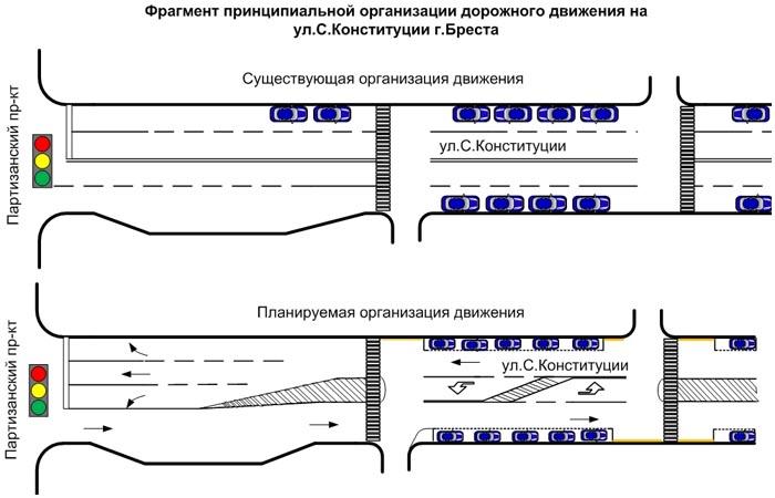 Новая разметка на ул.Советской конституции в Бресте